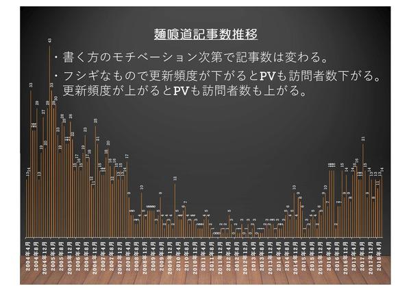 麺喰道プレゼン-20
