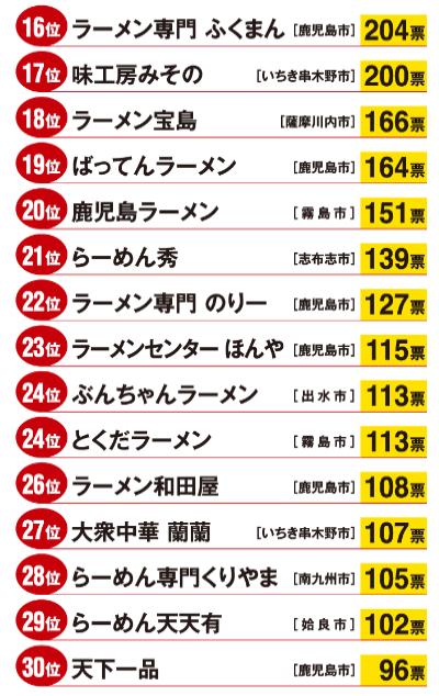 img_result2015_03