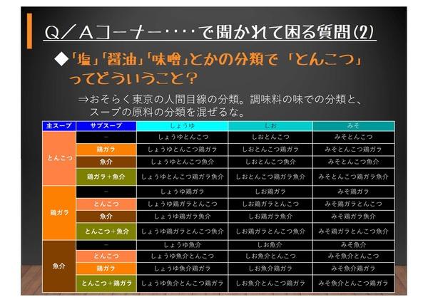 麺喰道プレゼン-23