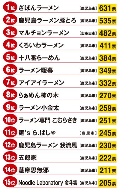 img_result2015_02