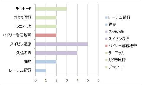 fos_05_ALL1