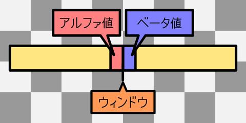 window_size