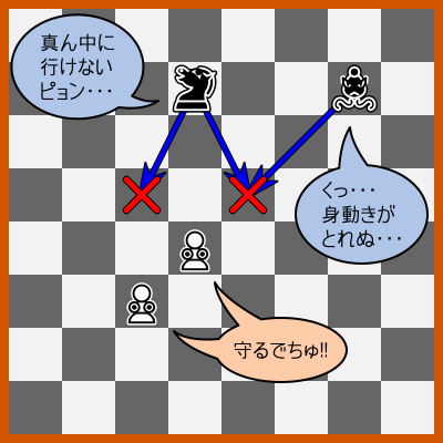 pawn_control