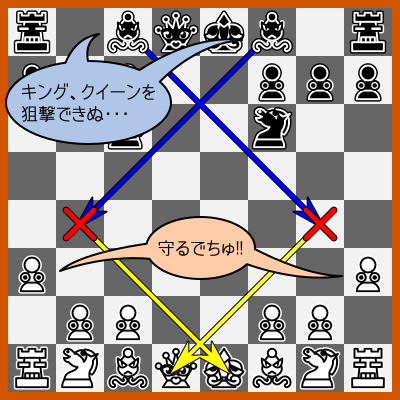 pawn_control_3