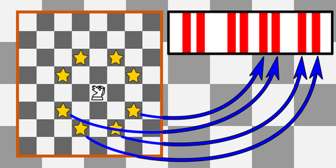 knight_move_square_bitboard