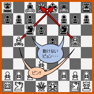bishop_pin