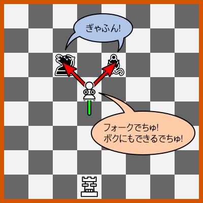 pawn_fork