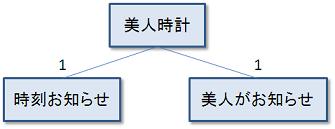 jibin_tokei_sm