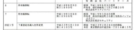 サリアジャパンと菱和(東京セキュリティ)