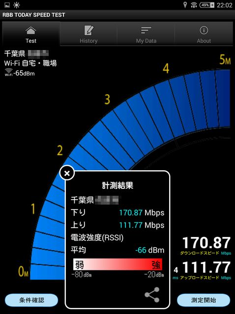 RBB TODAY SPEEDTEST(5GHz)無線LAN 自室2Fでの測定