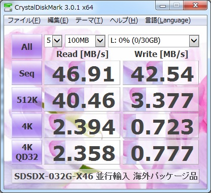 SanDisk SDSDX-032G-X46 並行輸入 海外パッケージ品