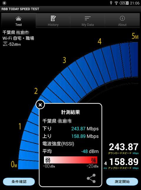 RBB TODAY SPEEDTEST(5GHz)無線LAN 1F同室での測定
