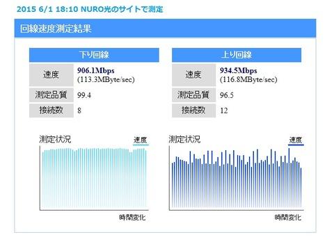 NURO光開通直後スピードテスト