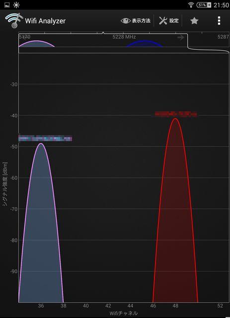 Wi-FiAnalyzerでの電波強度(5GHz)