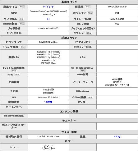Screenshot_2018-10-22 ASUS E406SA スペック・仕様