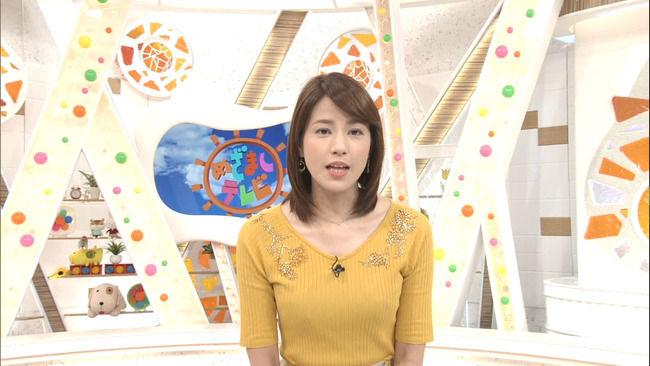 【画像】永島優美アナのニットおっぱいキャプったぞwwww