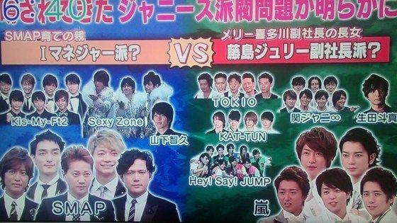 【エンタメ画像】【1位は?】「男性が好きなジャニーズグループ」ランキングってよ!!!!!!!!!!!!!!!!!!!!!