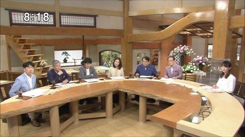 水野真裕美 サンデーモーニング 18/05/13