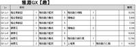 雅淵GX【趣】lv別素材リスト
