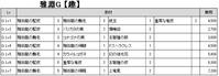 雅淵G【趣】lv別素材リスト