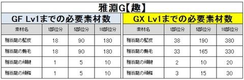 雅淵【趣】GFLv1GXLv1