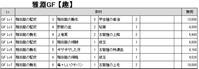 雅淵GF【趣】lv別素材リスト