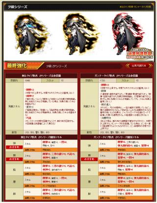 MHFG2chまとめ隊