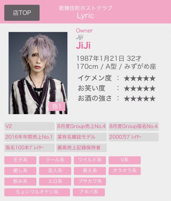 【悲報】歌舞伎町の人気ホストさん、暴行で捕まり真の顔を開示されてしまう
