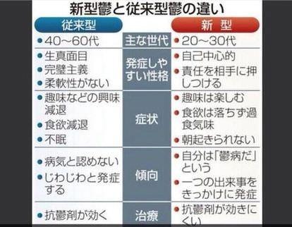utsubyou3