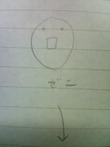 妹のノートからものすごい落書きが出てきたんだが・・・