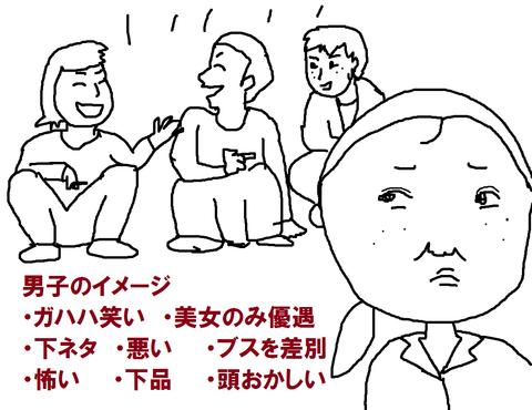 男子のイメージ