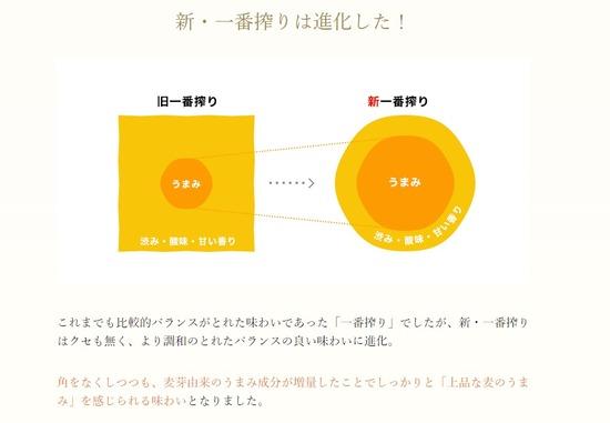 s2021-09-21新一番搾り03