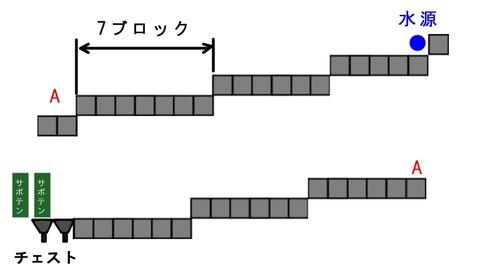 スライムトラップ01_m02