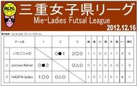 女子県リーグ