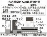 名駅再開発の図