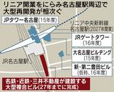 名古屋駅周辺再開発図
