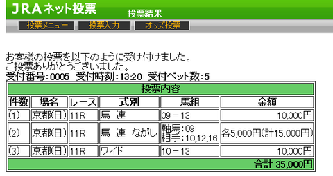 菊花賞G1
