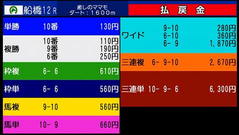 船橋12R
