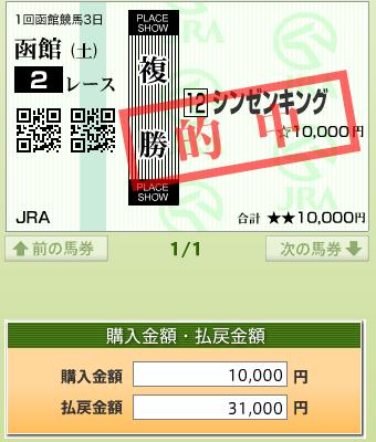 シンゼンキング函館2R