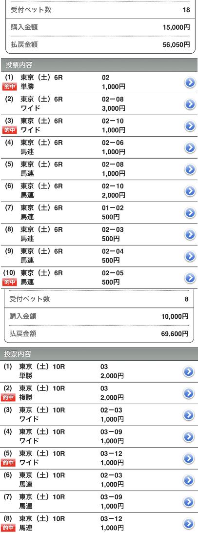 東京6R10R