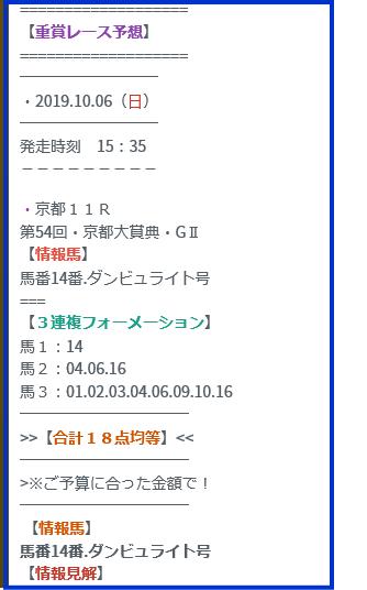 第54回・京都大賞典