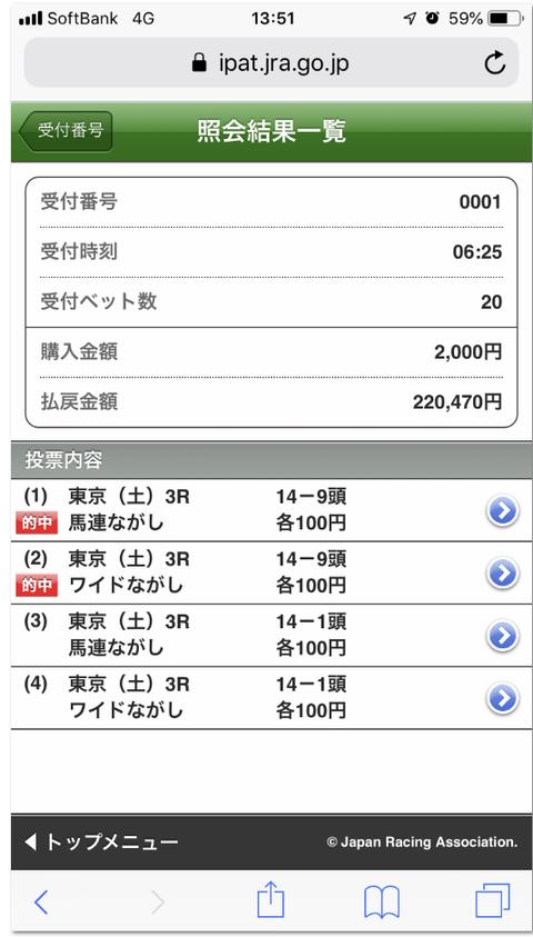 東京3RS氏情報馬2番