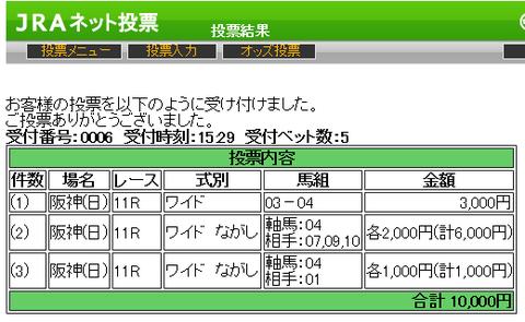 宝塚記念馬券