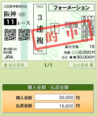 阪神11R第78回・桜花賞