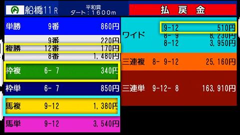 船橋11R平和賞2018結果