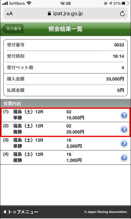 福島12R馬券