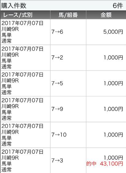 川崎9R的中2
