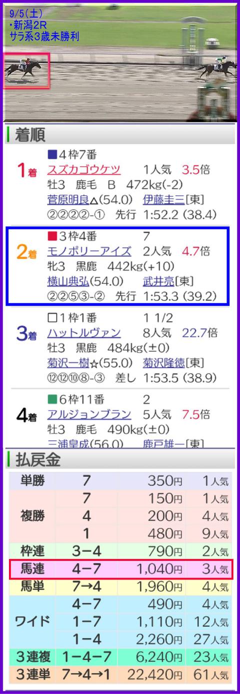 9月5日・新潟2R