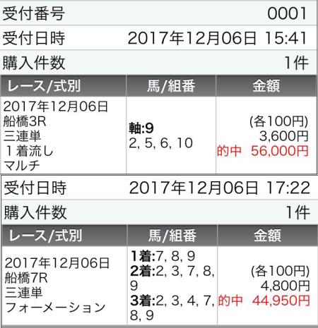 南関12月6日万馬券