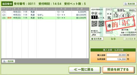 中京11RチャンピオンズC